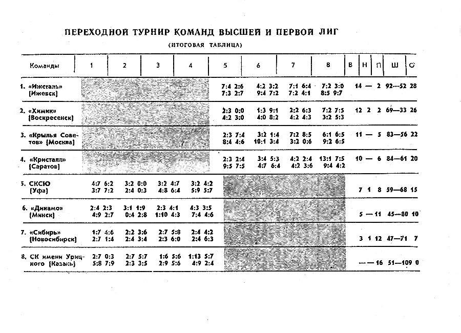 ¦е¦-¦¦¦¦¦¦¦¦ - ¦гTД¦- - 1982-83_003-1.jpg