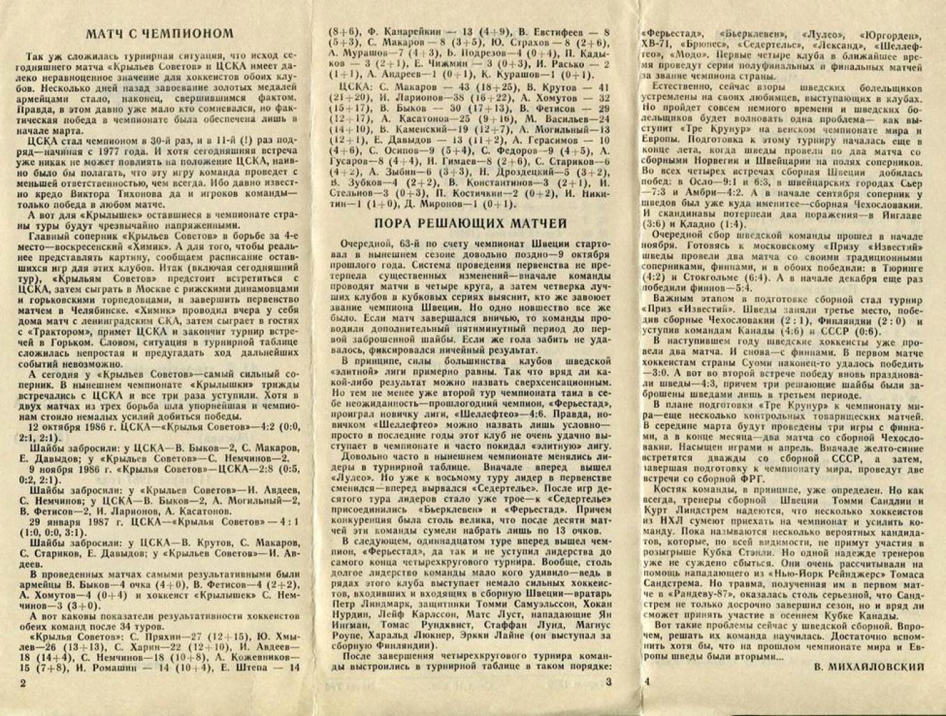 1987.03.11. Крылья Советов - ЦСКА (Чм. СССР)_02.png