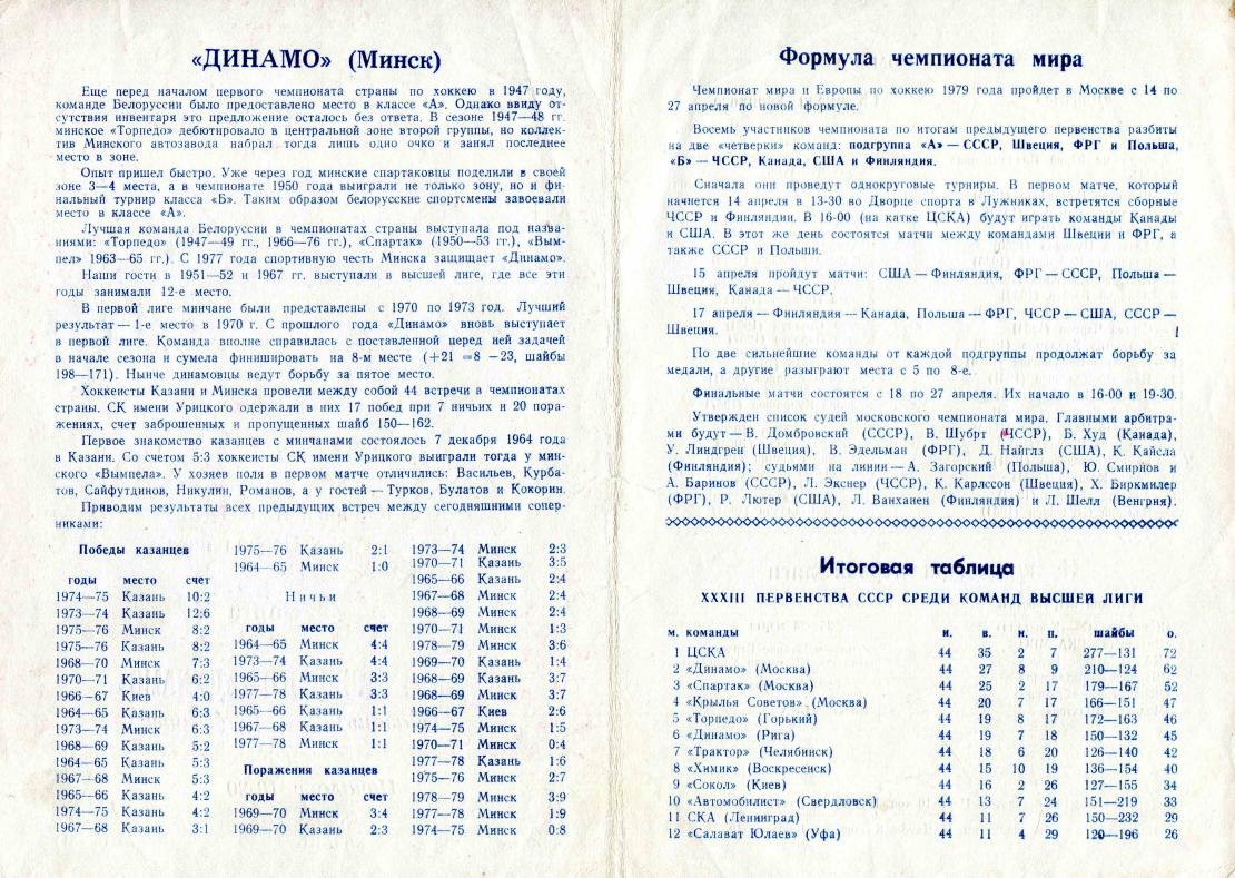 1979.03.21-22. СК им. Урицкого, Казань - Динамо, Минск (Чм. СССР, 1 лига)_02.png