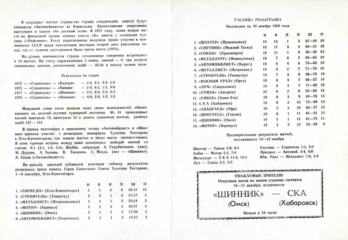 1980.11.24-25. Шинник, Омск - Автомобилист, Караганда (Чм. СССР, 2 лига)_02.png