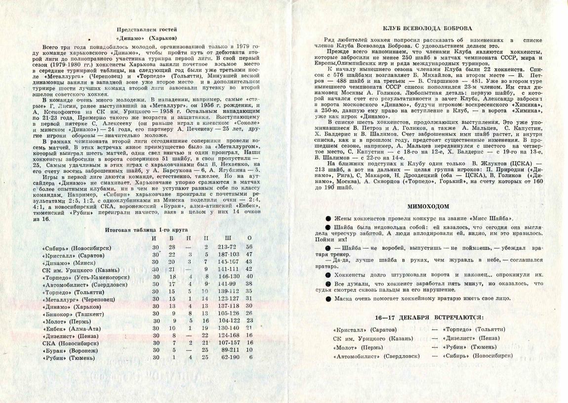 1982.12.16-17. Металлург, Череповец - Динамо, Харьков (Чм. СССР, 1 лига)_02.png