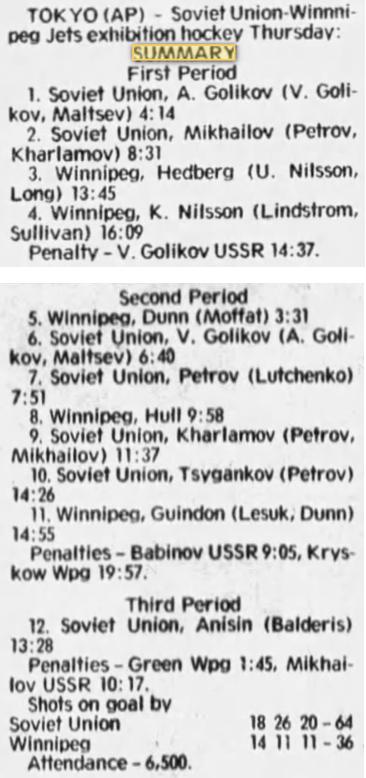 1977 12 30 Calgary Herald Fri p11 SUM Winn-USSR.png