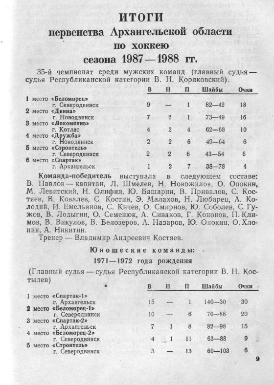 1987-88 Архангельская обл 01.jpg