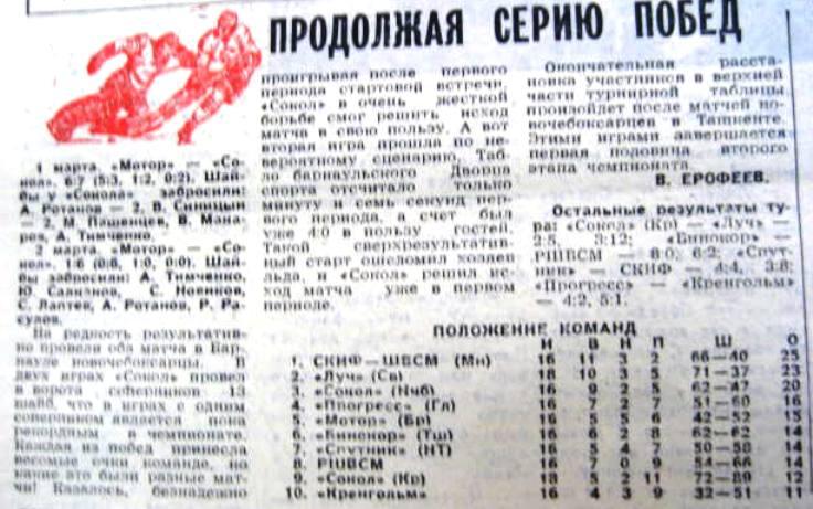 ПК 1988 03 01 Сокол  Барнаул выезд.jpg