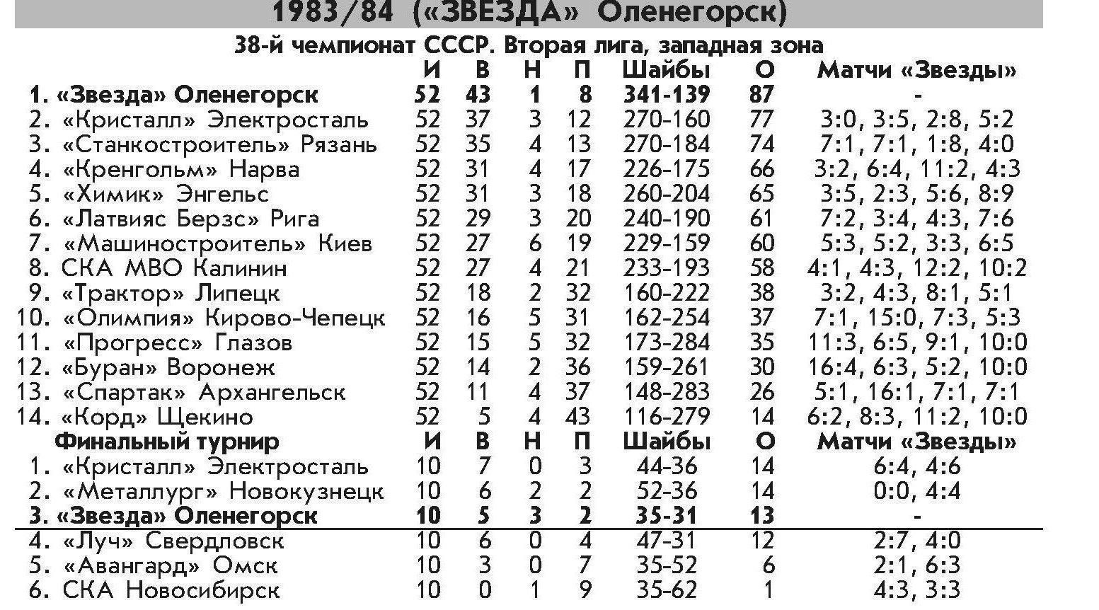 1983-84.jpg