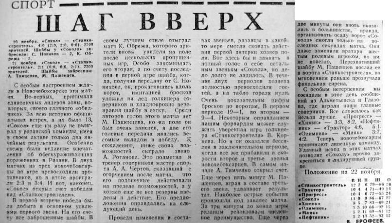 СЧ 1987 11 20 Сокол Станкостроитель.jpg