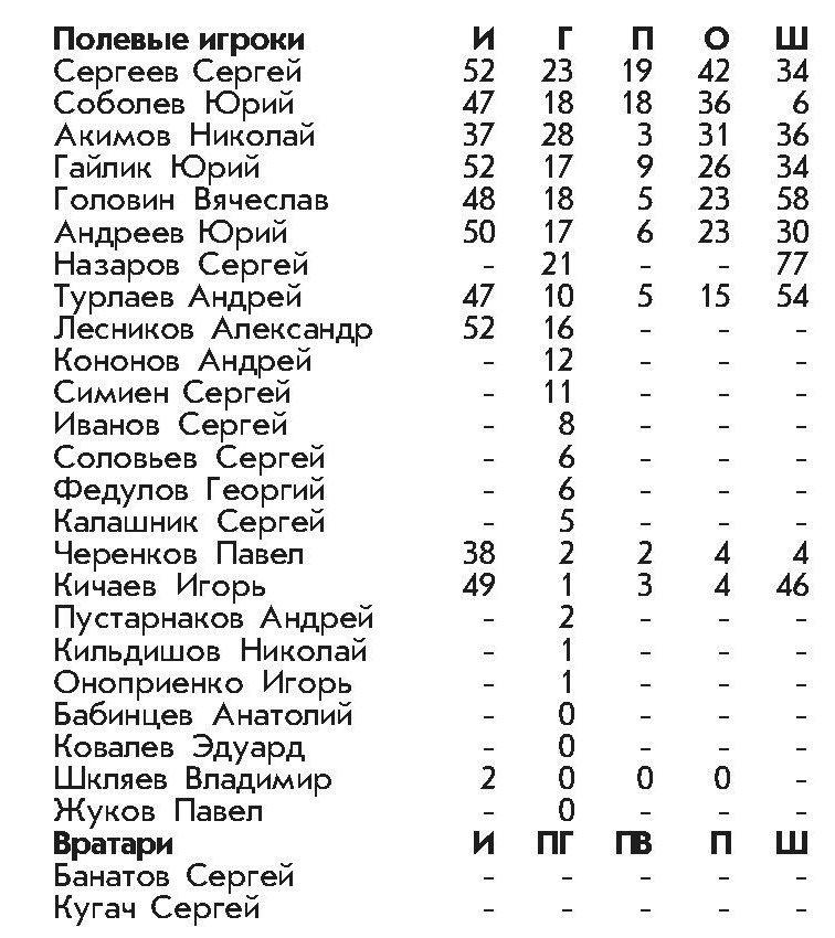 1982-83 2.jpg