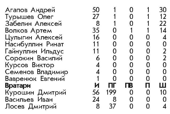 1985-86 3.jpg