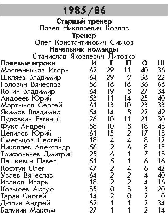 1985-86 2.jpg