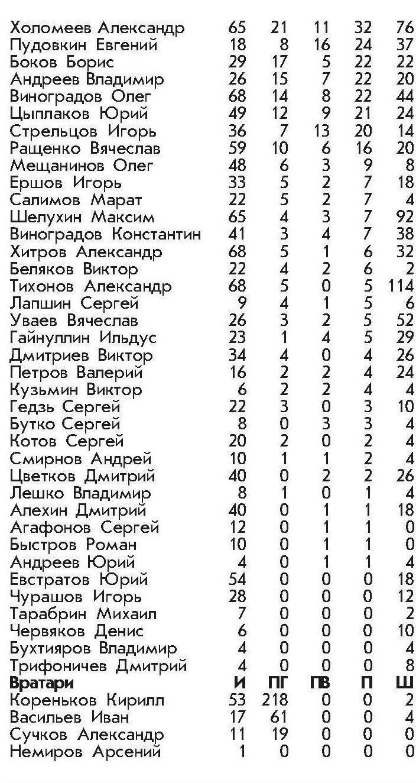 1987-88 2.jpg
