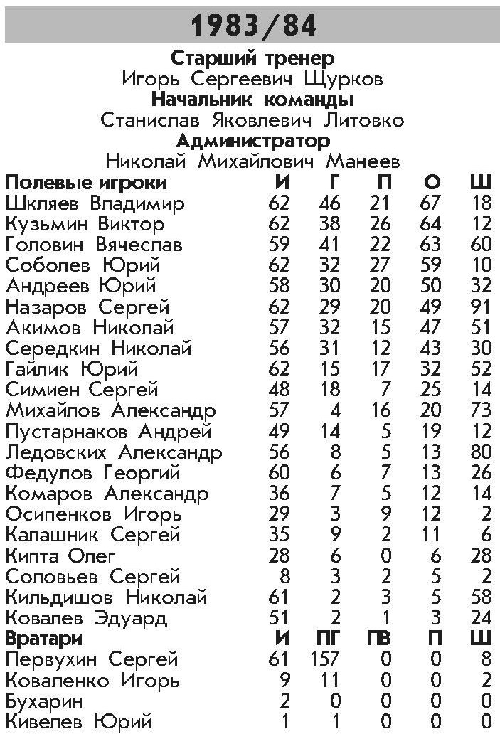 1983-84 1.jpg