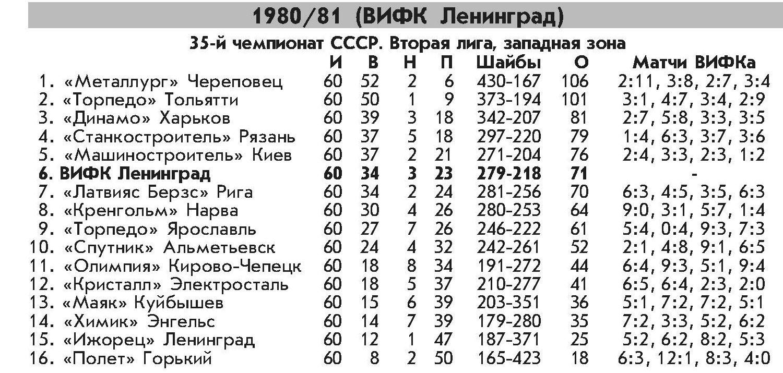 1980-81.jpg