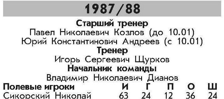 1987-88 1.jpg
