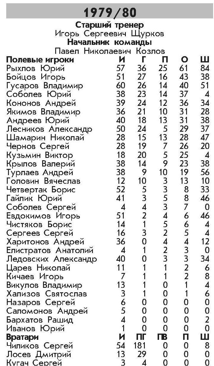 1979-80 1.jpg