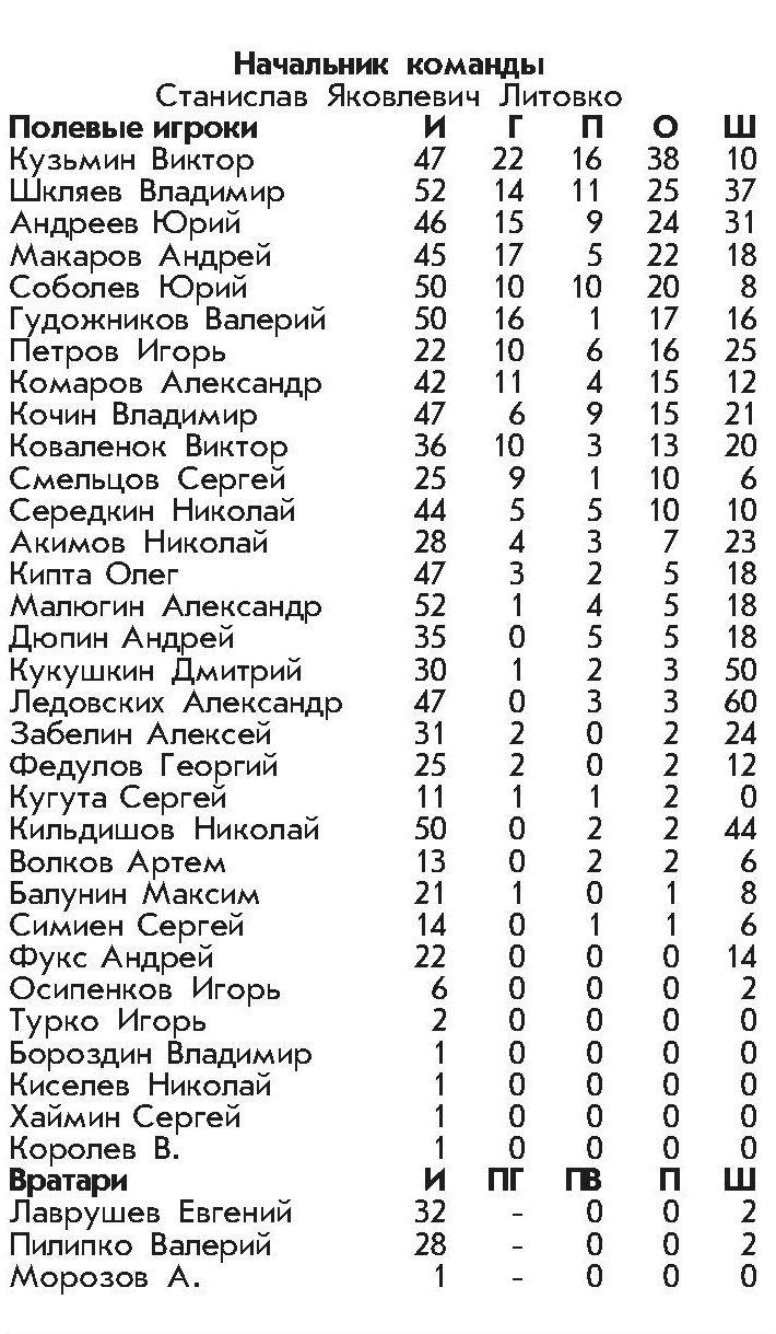 1984-85 4.jpg