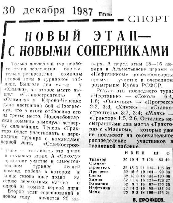 СЧ 1987 12 30 Сокол.jpg