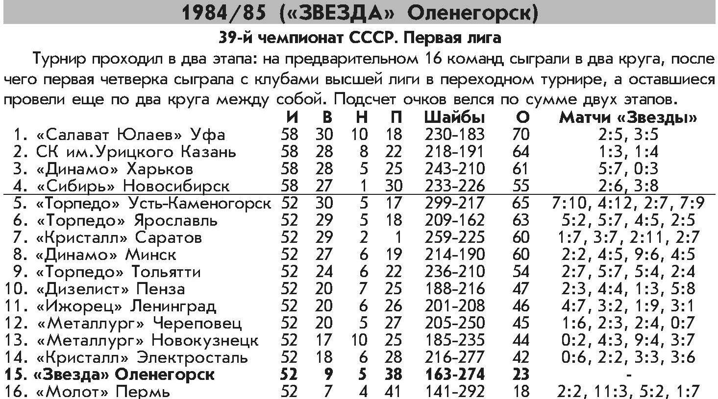 1984-85 1.jpg