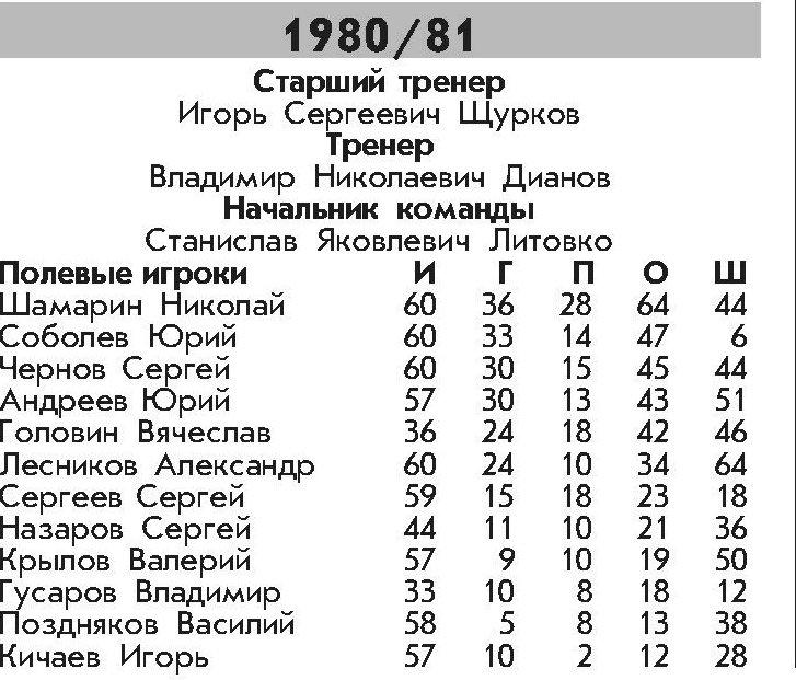 1980-81 1.jpg