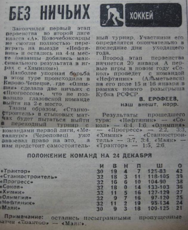 ПК 1987 12 21 Сокол Альметьевск выезд.jpg