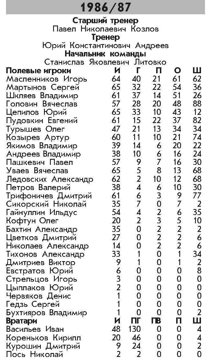 1986-87 1.jpg