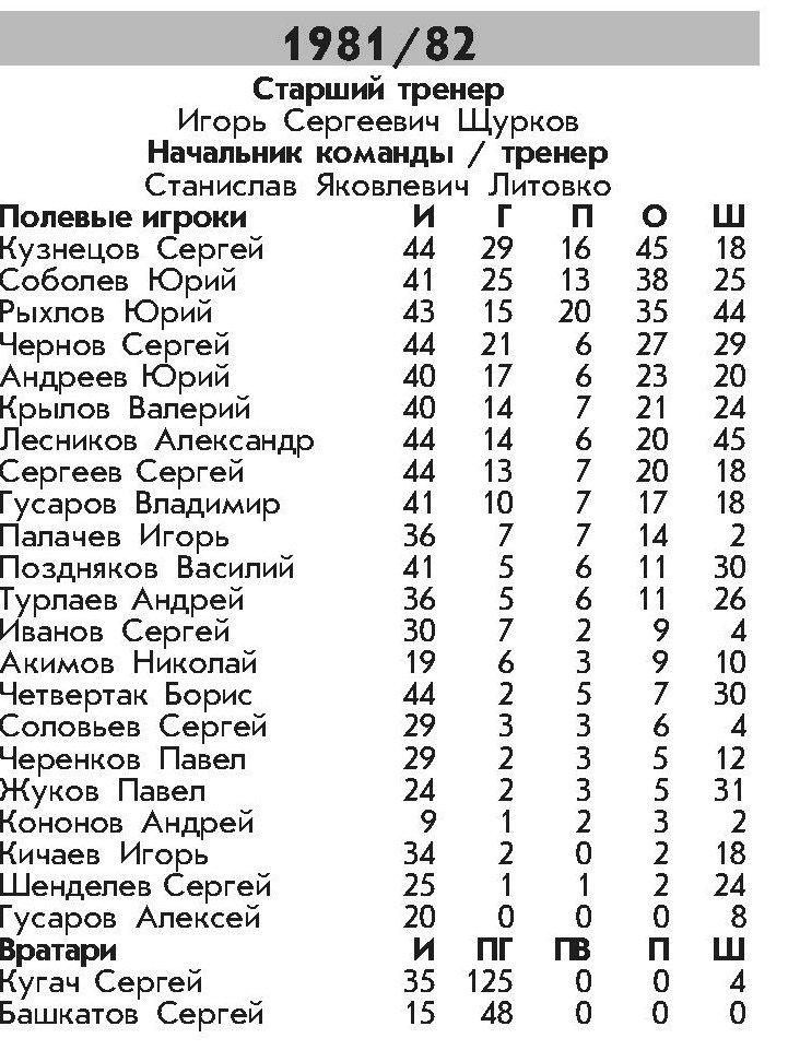 1981-82 1.jpg