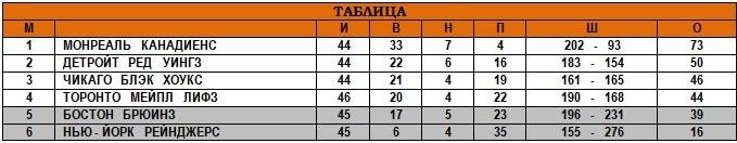 05.03.1944 - Таблица.jpg