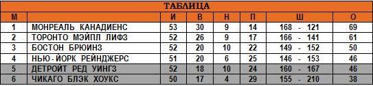 02.03.1947 - Таблица.JPG