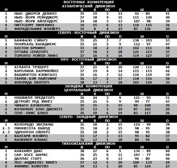 23.12.2006 - Таблица.jpg