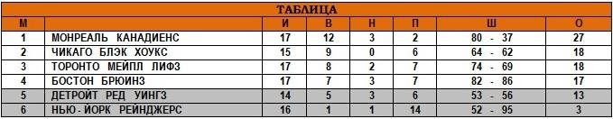 12.12.1943 - Таблица.jpg