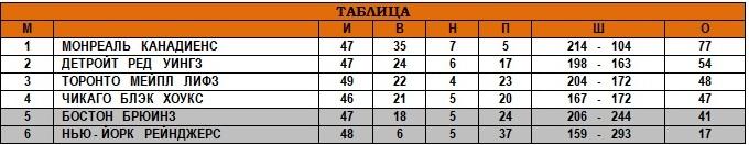 12.03.1944 - Таблица.jpg