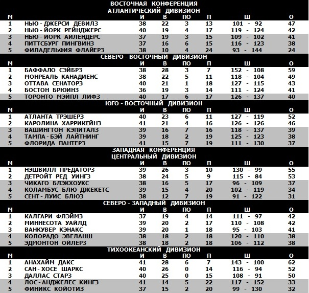 31.12.2006 - Таблица.jpg