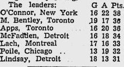 18.01.1948 - Таблица.JPG