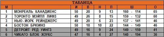 23.02.1947 - Таблица.JPG