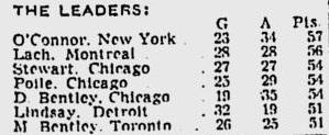 14.03.1948 - Бомбардиры.jpg