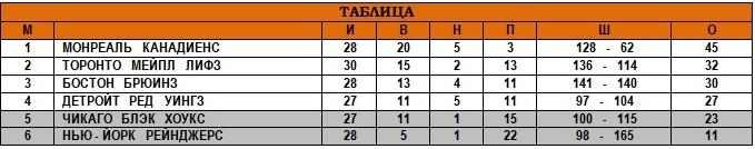 16.01.1944 - Таблица.jpg