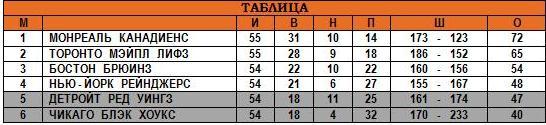 09.03.1947 - Таблица.JPG