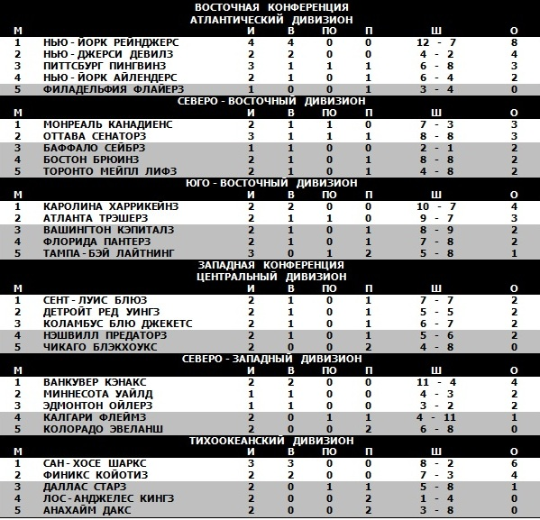 12.10.2008 - Таблица.jpg