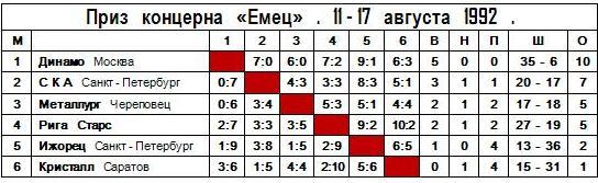 Приз концерна Емец . 11-17 августа..JPG