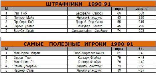 1991 - Штрафники.JPG