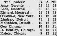 14.12.1947.JPG