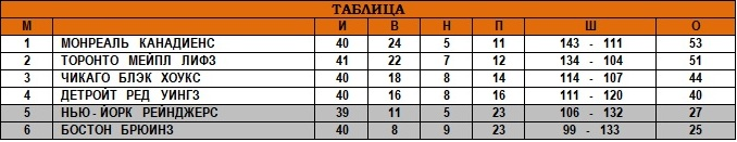 08.01.1961 - Таблица.jpg