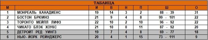 26.12.1943 - Таблица.jpg