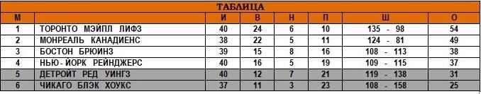 26.01.1947 - Таблица.jpg