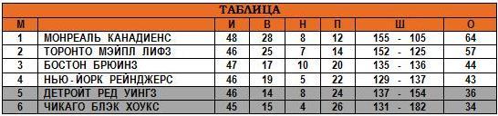 16.02.1947 - Таблица.JPG