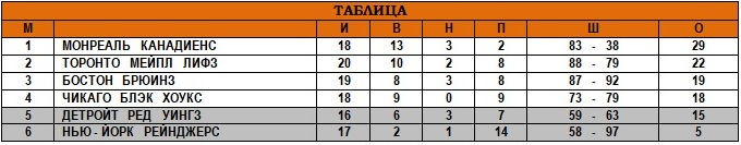 19.12.1943 - Таблица.jpg