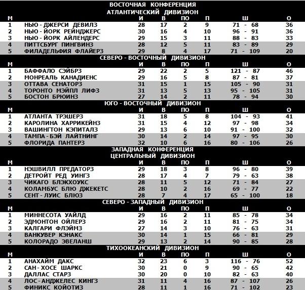 10.12.2006 - Таблица.jpg