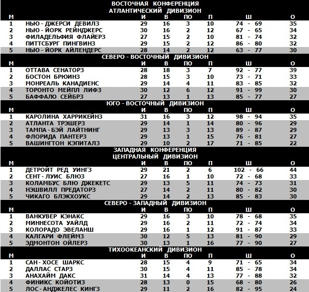 09.12.2007 - Таблица.jpg