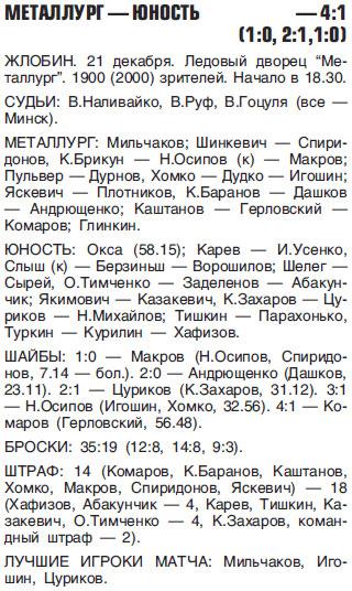 2011-12-21_Металлург - Юность.jpg