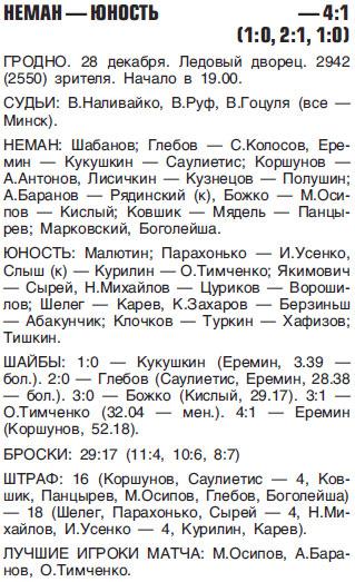 2011-12-28_Неман - Юность.jpg