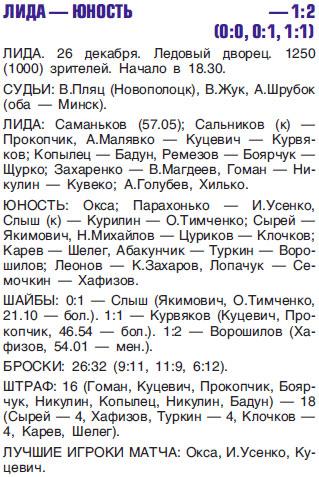 2011-12-26_Лида - Юность.jpg